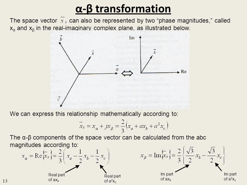 α-β transformation