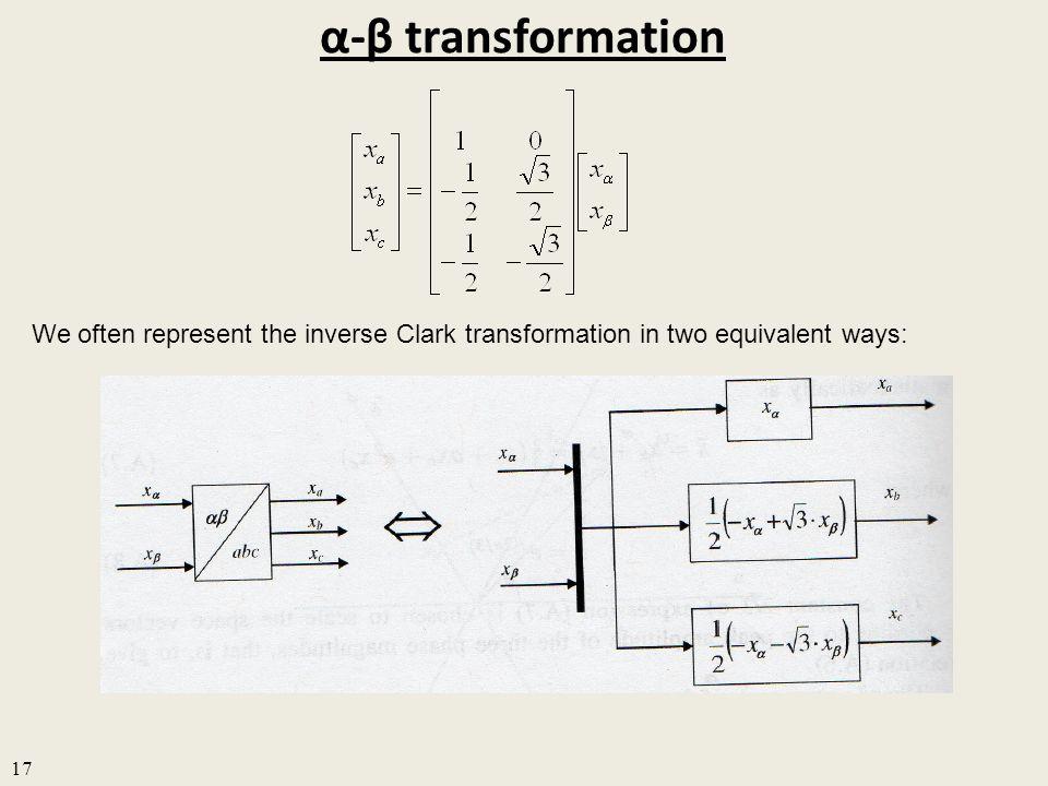 α-β transformation We often represent the inverse Clark transformation in two equivalent ways: 17