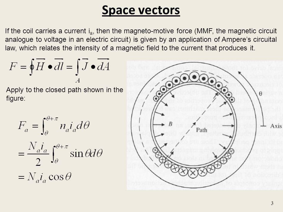 Space vectors