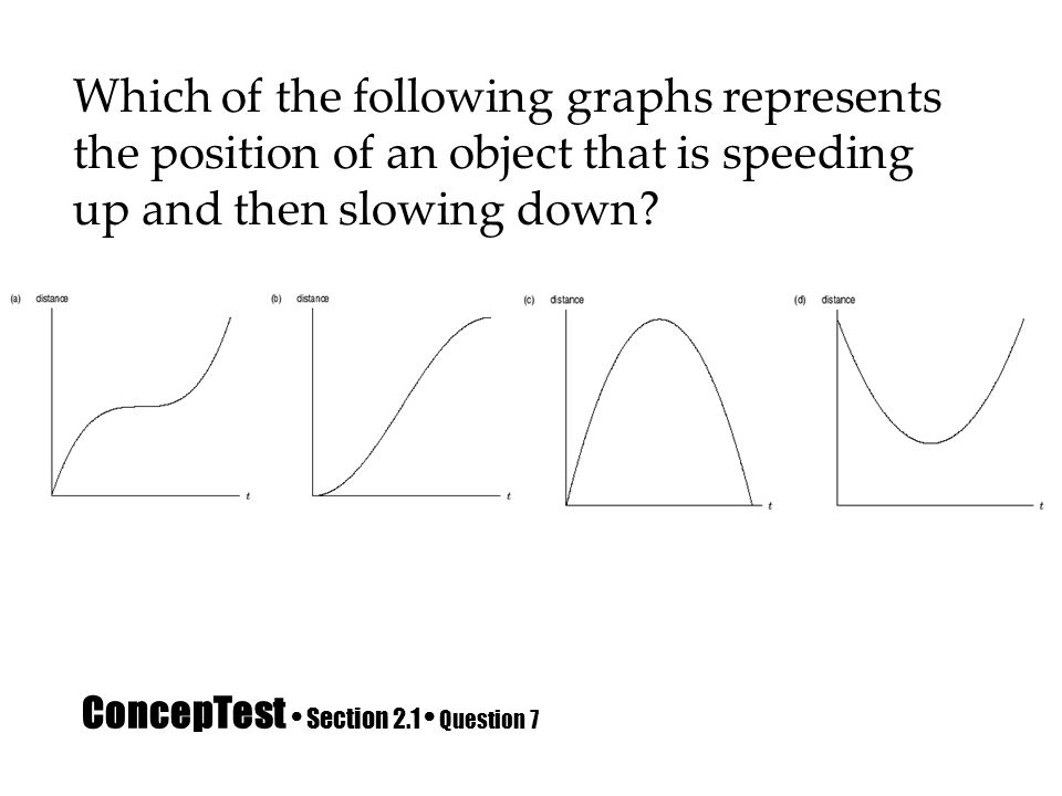 ConcepTest • Section 2.1 • Question 7