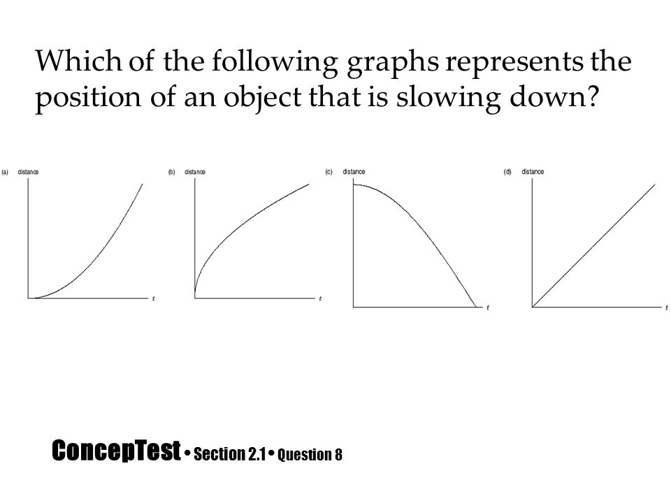 ConcepTest • Section 2.1 • Question 8