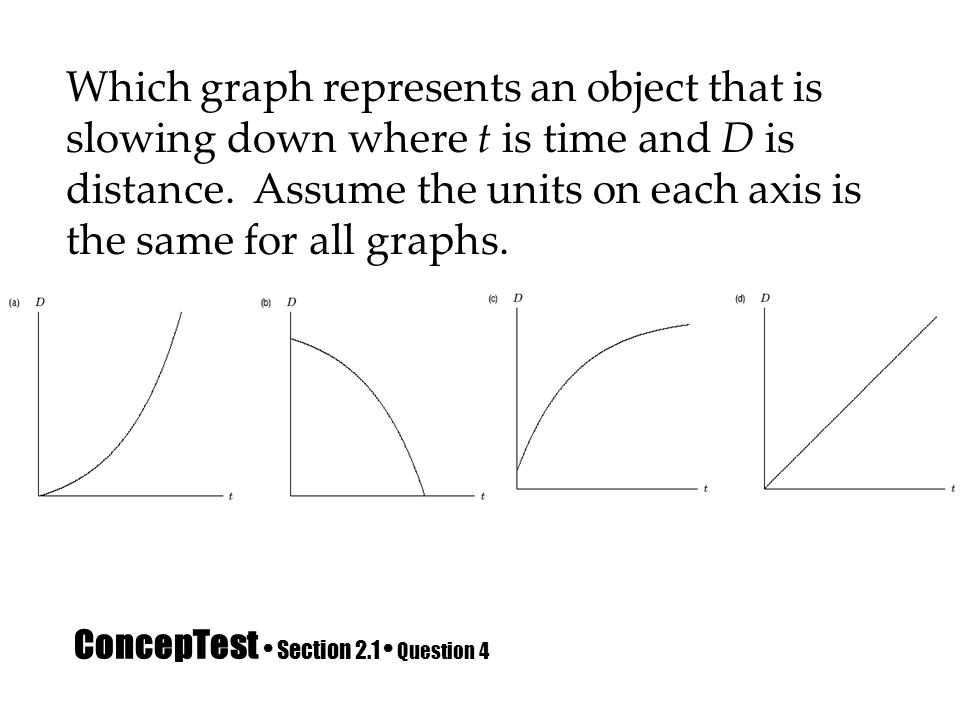 ConcepTest • Section 2.1 • Question 4