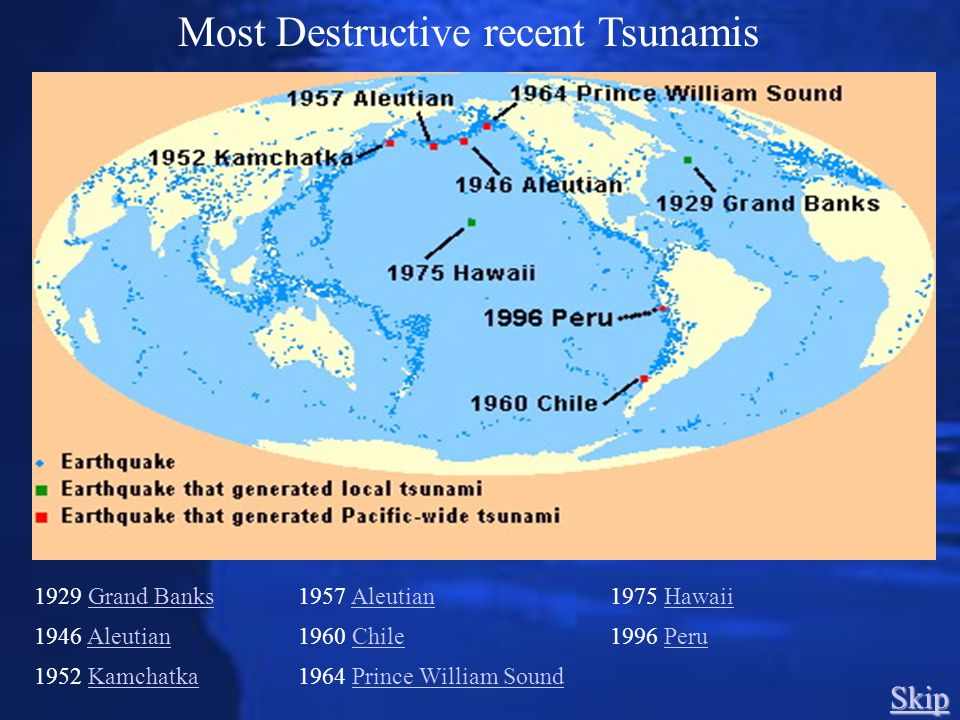 Most Destructive recent Tsunamis