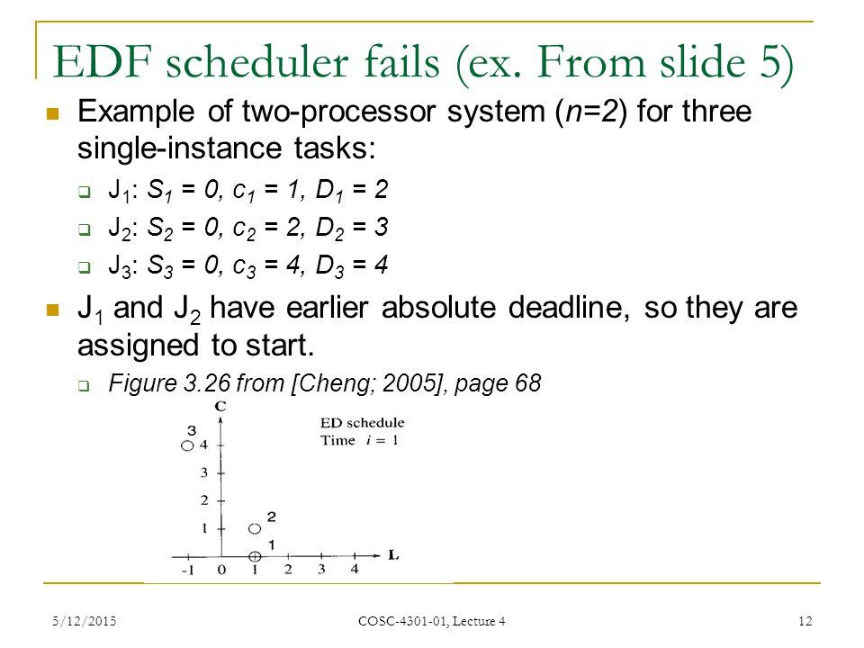 EDF scheduler fails (ex. From slide 5)