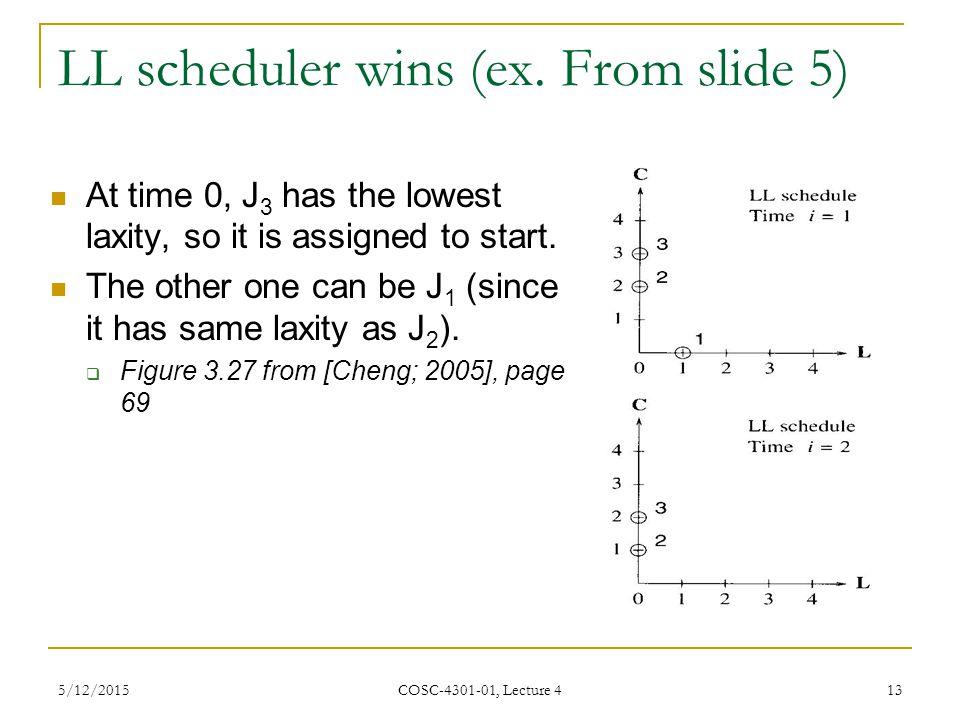 LL scheduler wins (ex. From slide 5)