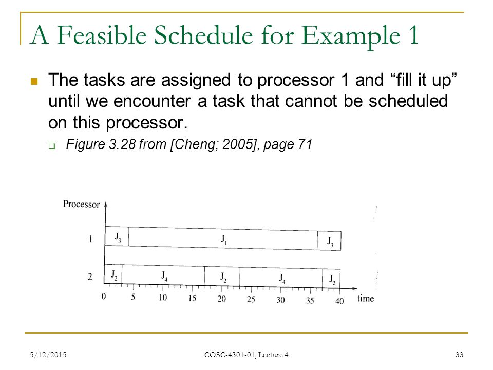 A Feasible Schedule for Example 1