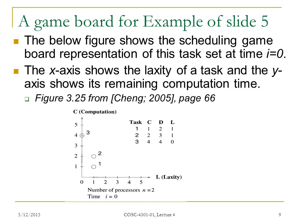A game board for Example of slide 5
