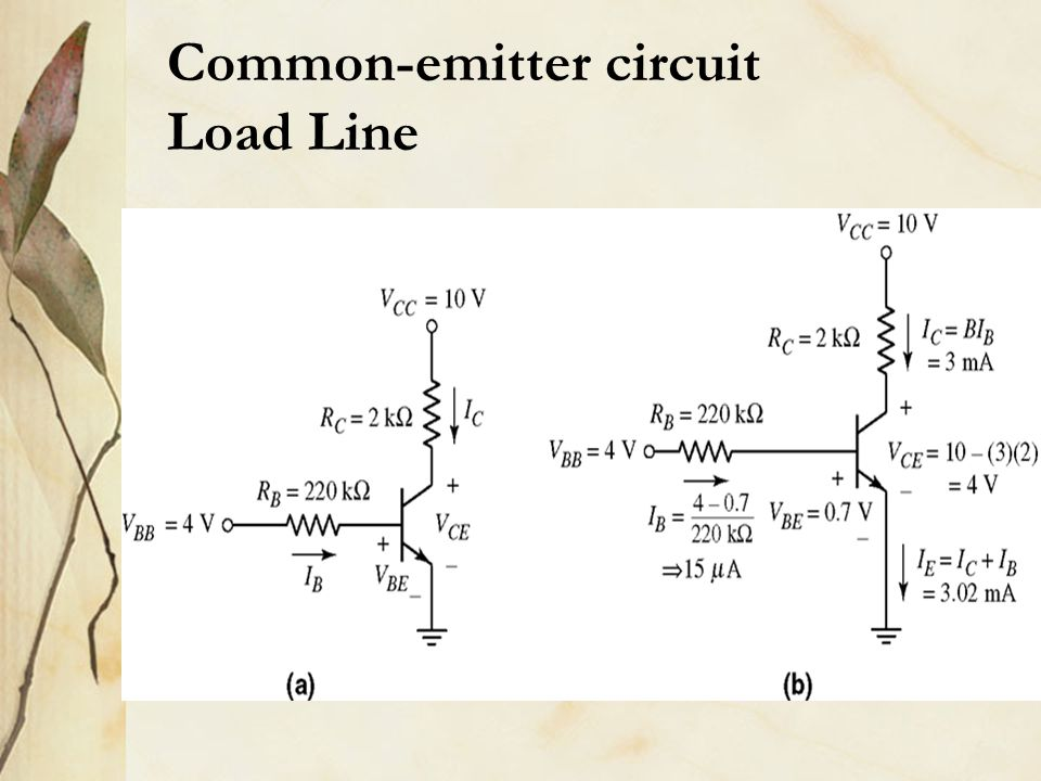 Common-emitter circuit Load Line