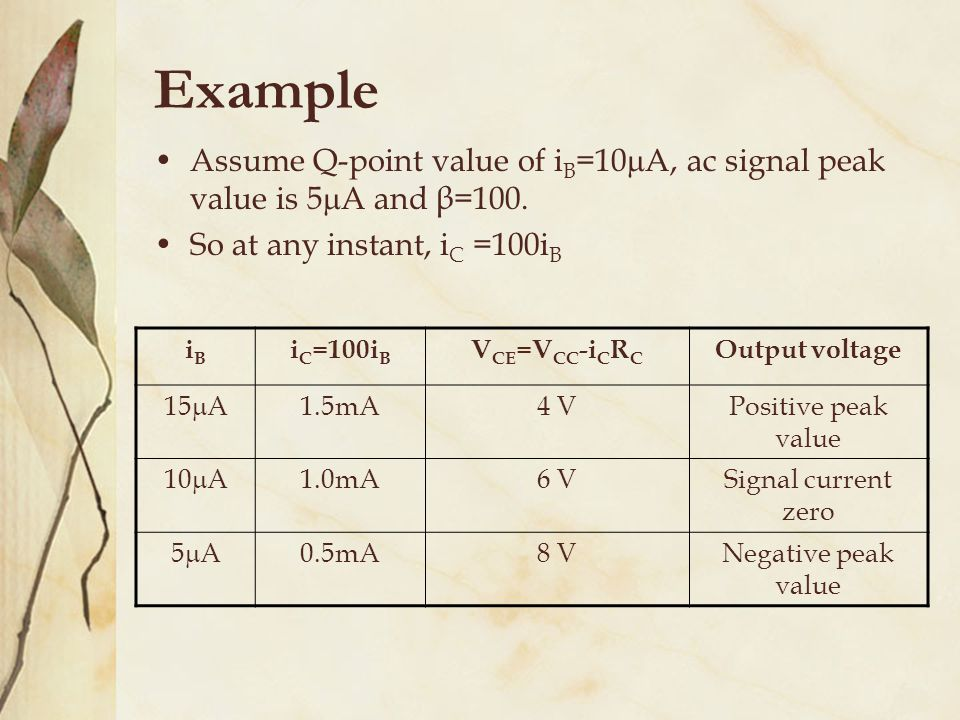 Example Assume Q-point value of iB=10A, ac signal peak value is 5A and β=100. So at any instant, iC =100iB.
