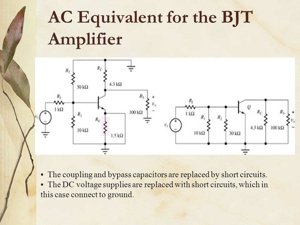 AC Equivalent for the BJT Amplifier