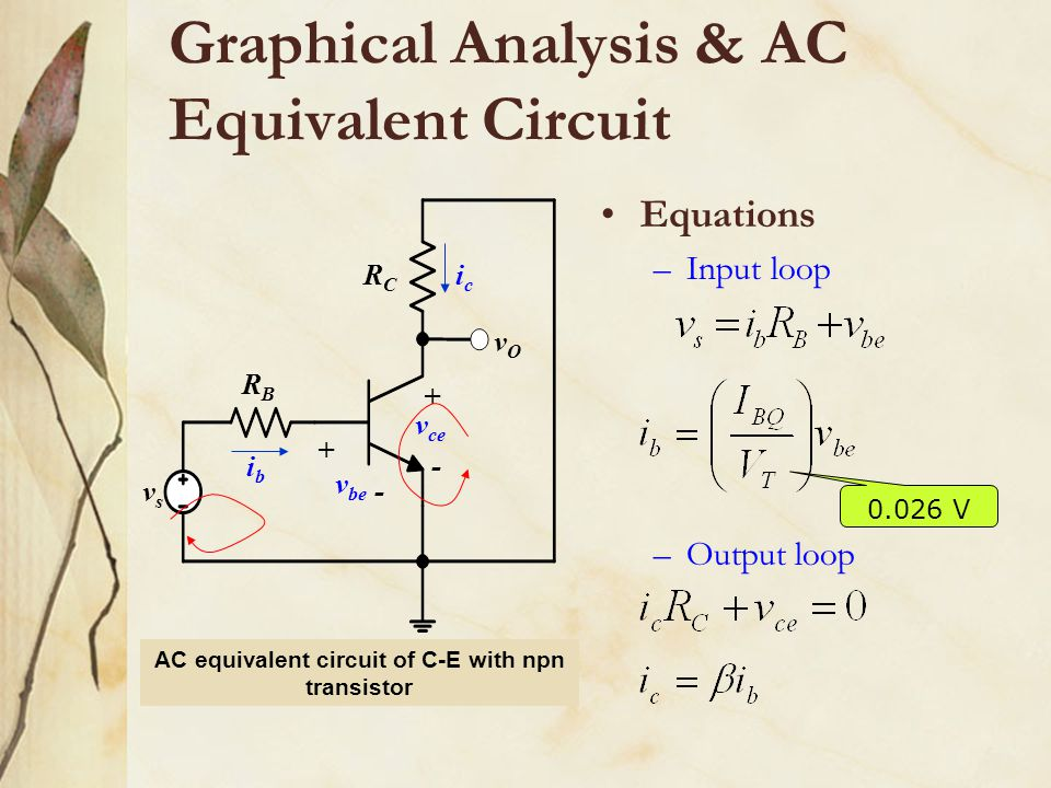 Graphical Analysis & AC Equivalent Circuit