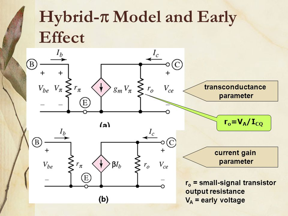 Hybrid- Model and Early Effect