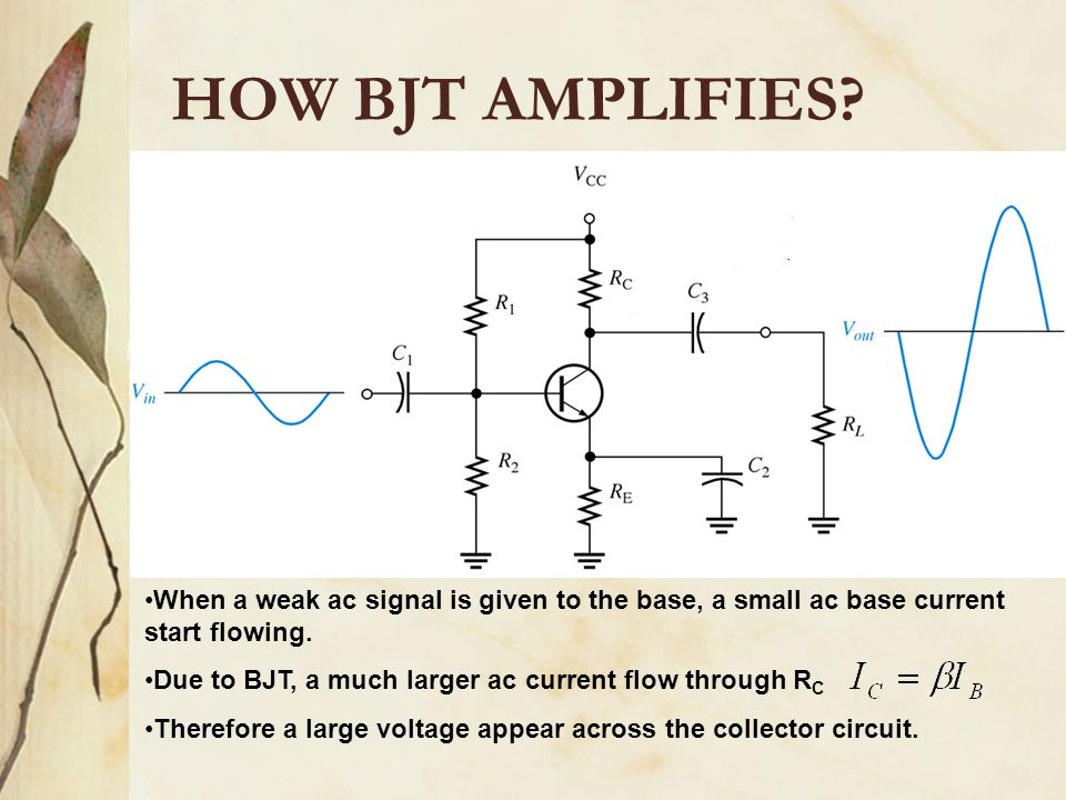 HOW BJT AMPLIFIES When a weak ac signal is given to the base, a small ac base current start flowing.