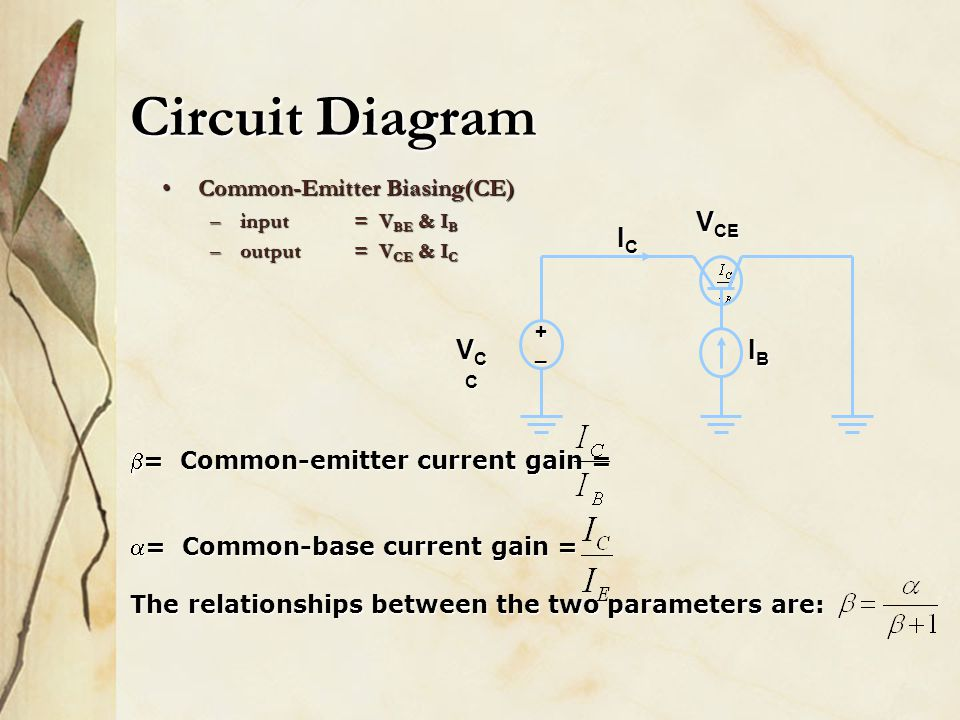 Circuit Diagram IC VCE IB VCC Common-Emitter Biasing(CE)