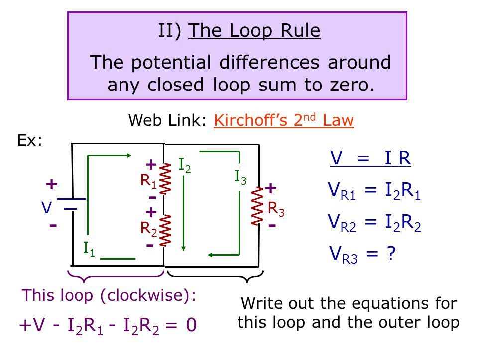 The potential differences around any closed loop sum to zero.