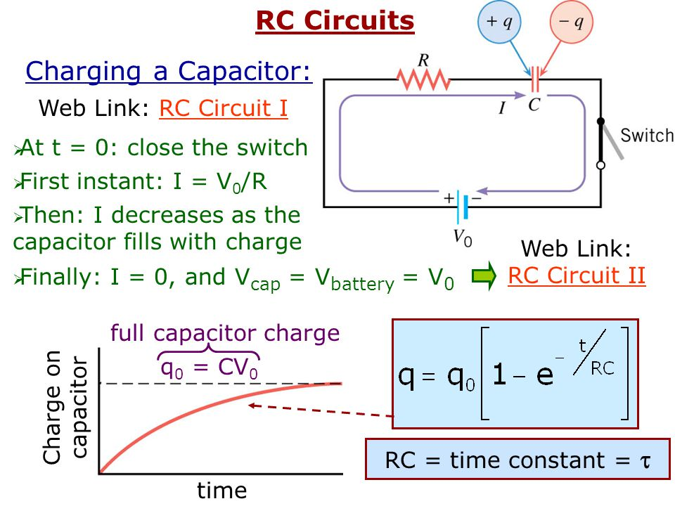 RC Circuits Charging a Capacitor: Web Link: RC Circuit I