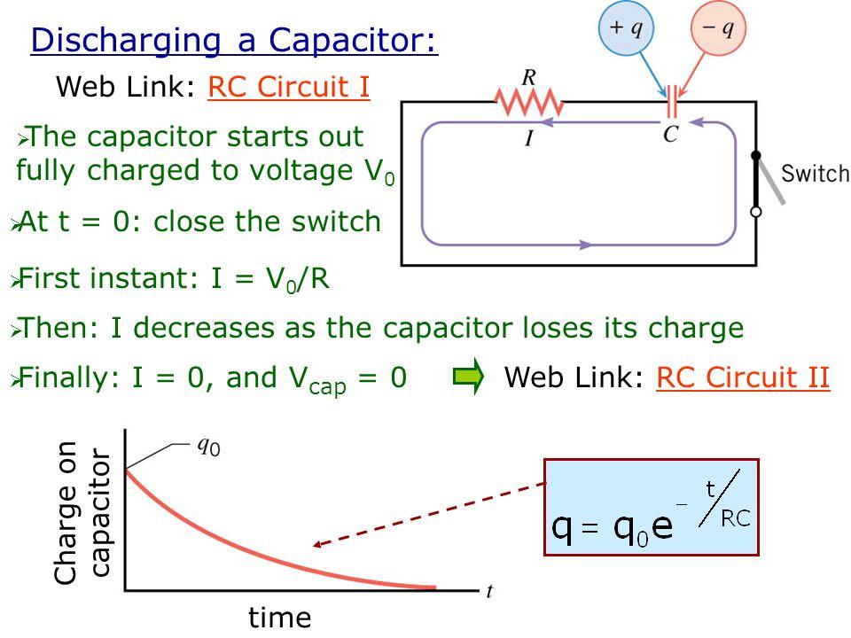 Discharging a Capacitor: