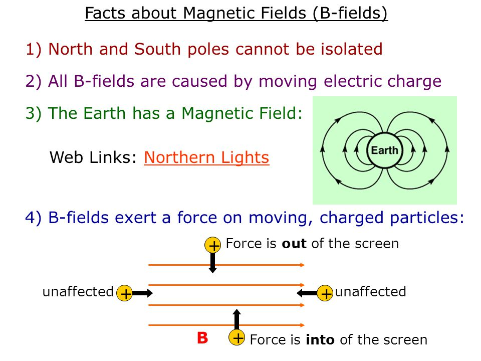 Facts about Magnetic Fields (B-fields)