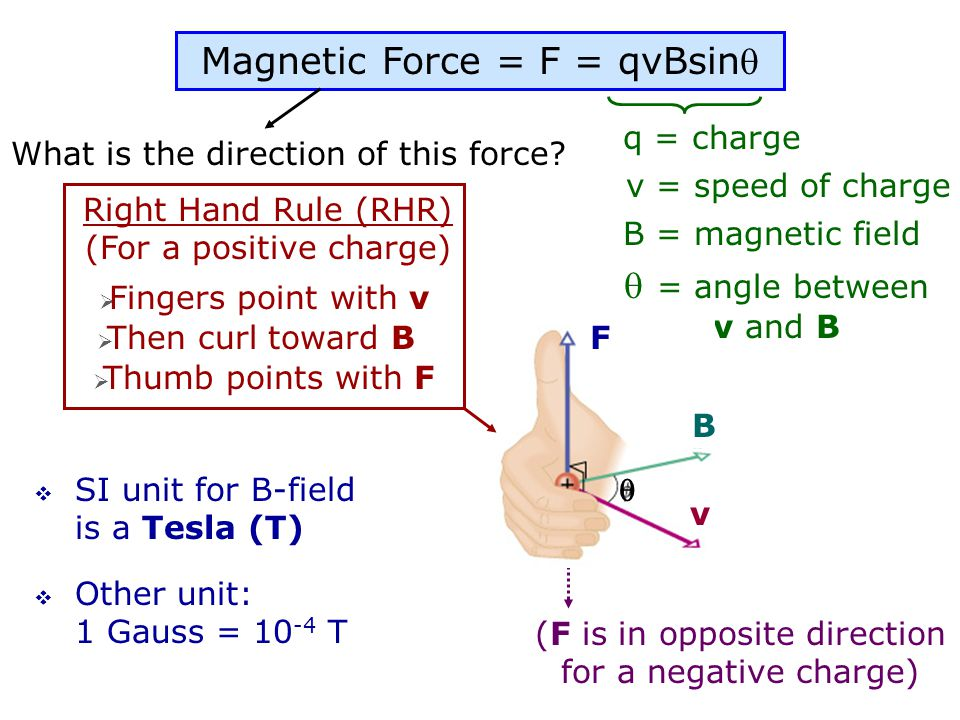 Magnetic Force = F = qvBsin