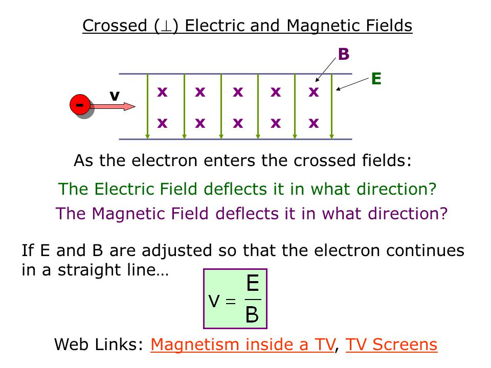 - Crossed () Electric and Magnetic Fields B E x v