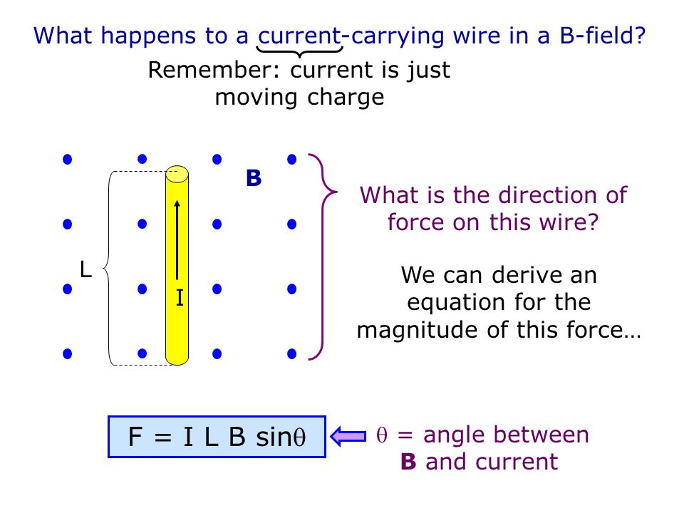 F = I L B sin What happens to a current-carrying wire in a B-field