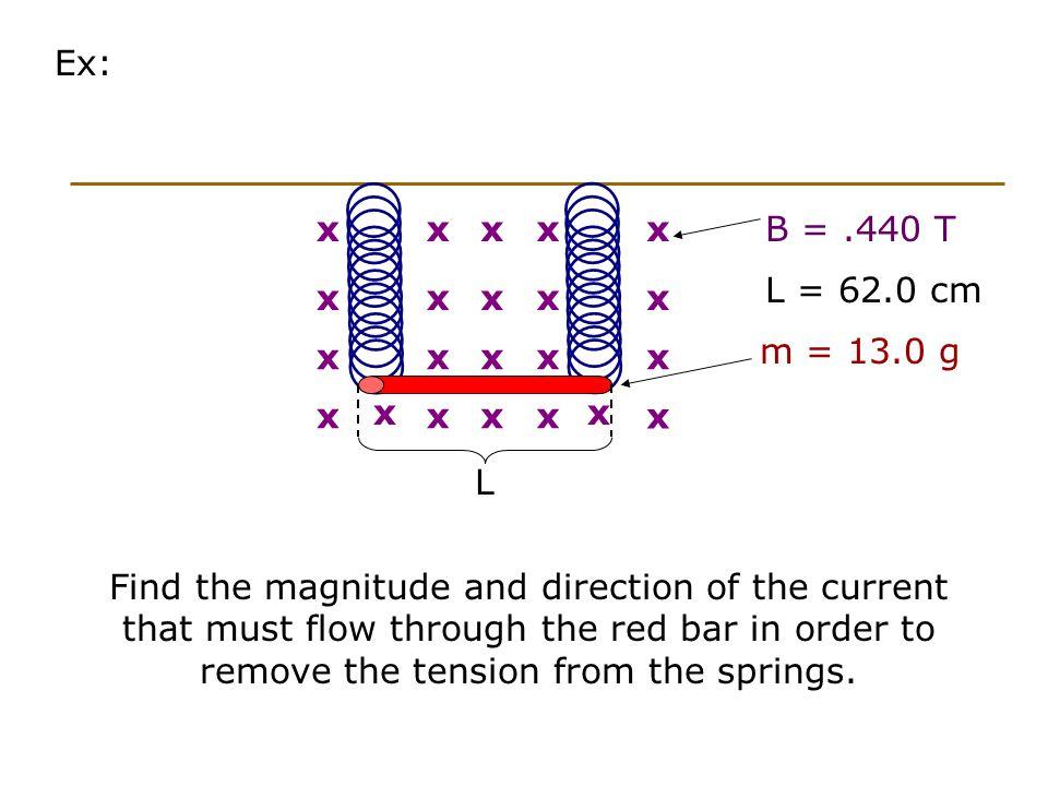 Ex: x. x. B = .440 T. L = 62.0 cm. m = 13.0 g. x. x. L.