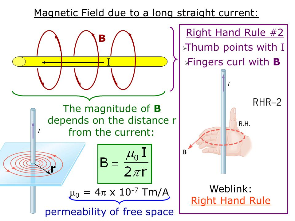 r Magnetic Field due to a long straight current: Right Hand Rule #2 B