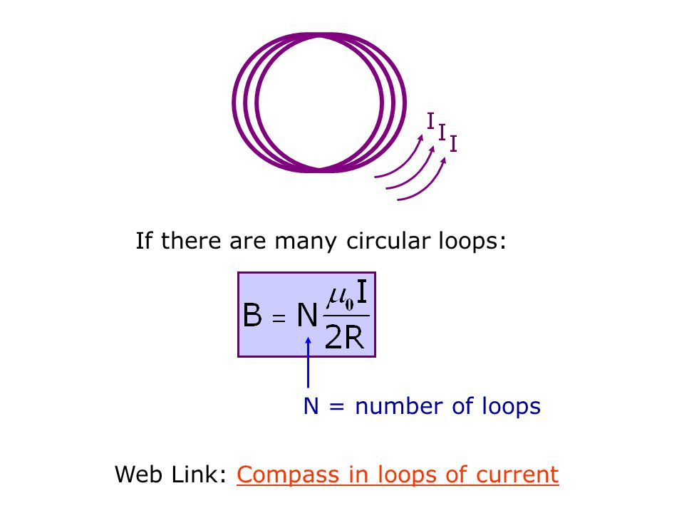 If there are many circular loops: