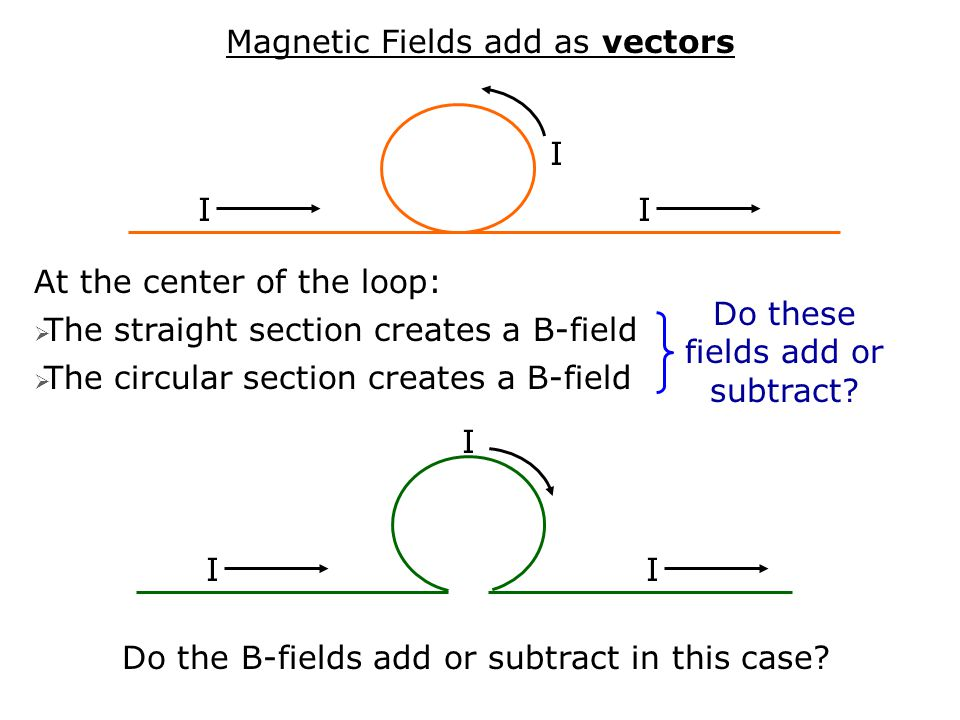Magnetic Fields add as vectors