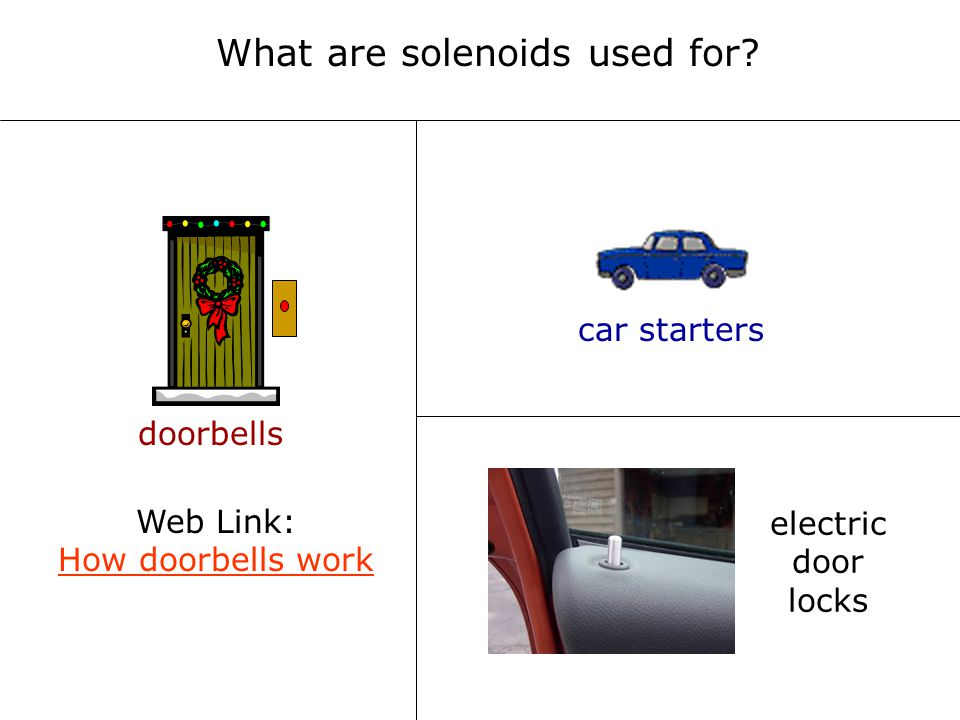 What are solenoids used for