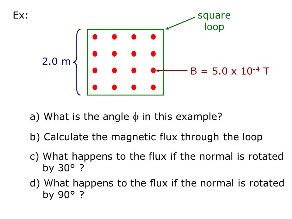 Ex: square loop. 2.0 m. B = 5.0 x 10-4 T. a) What is the angle  in this example b) Calculate the magnetic flux through the loop.