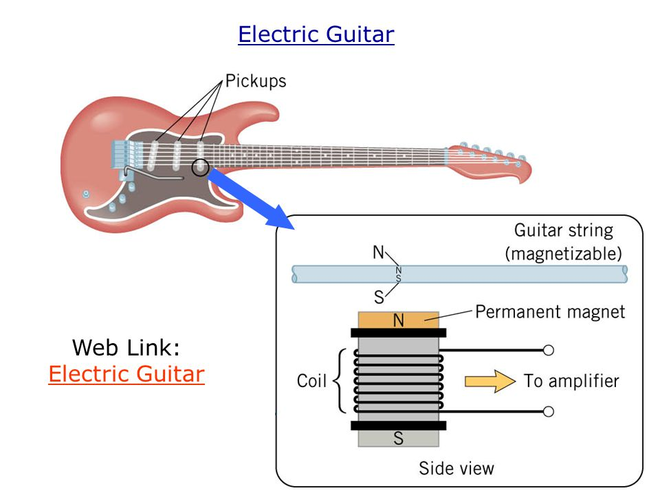Web Link: Electric Guitar