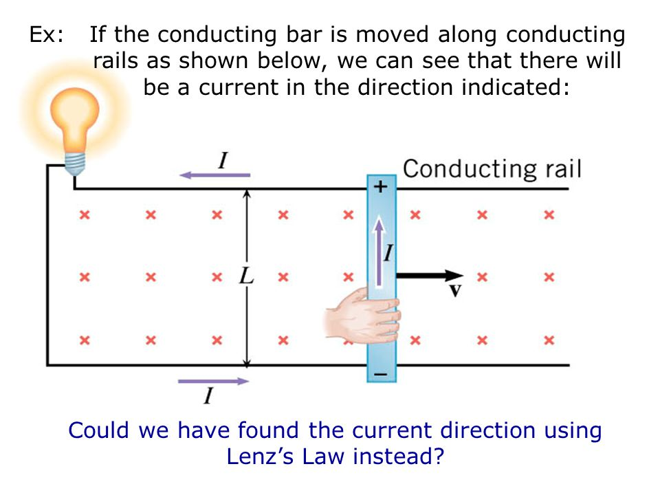 Could we have found the current direction using Lenz's Law instead