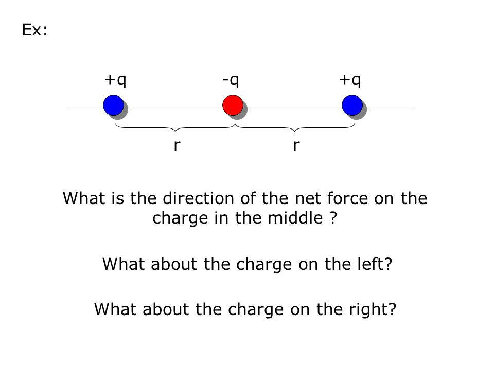 What is the direction of the net force on the charge in the middle