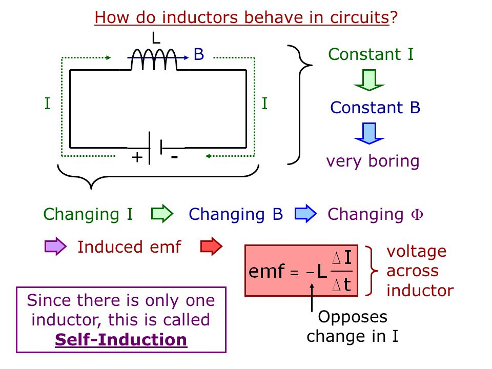 How do inductors behave in circuits L