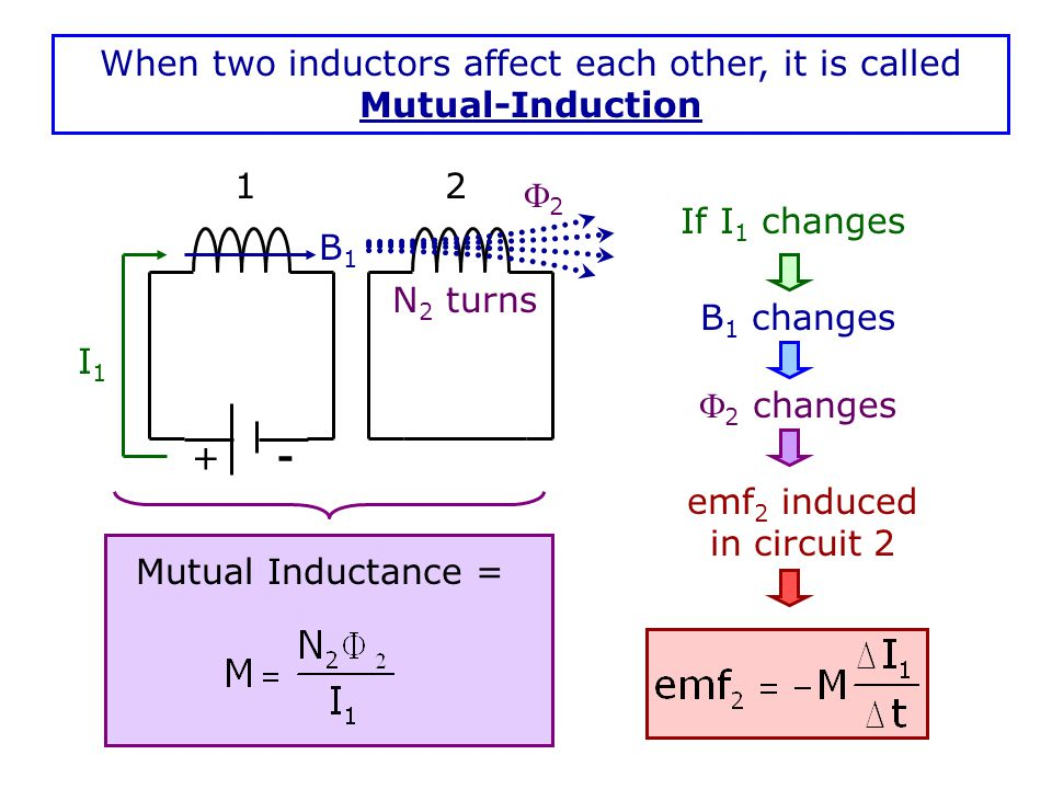 When two inductors affect each other, it is called Mutual-Induction