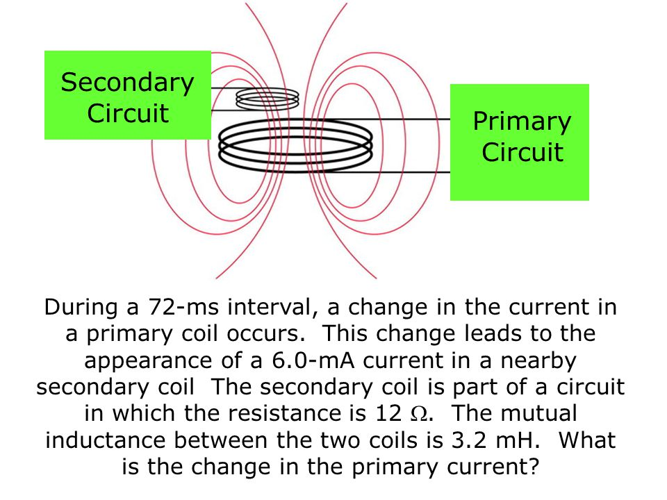 Secondary Circuit Primary Circuit