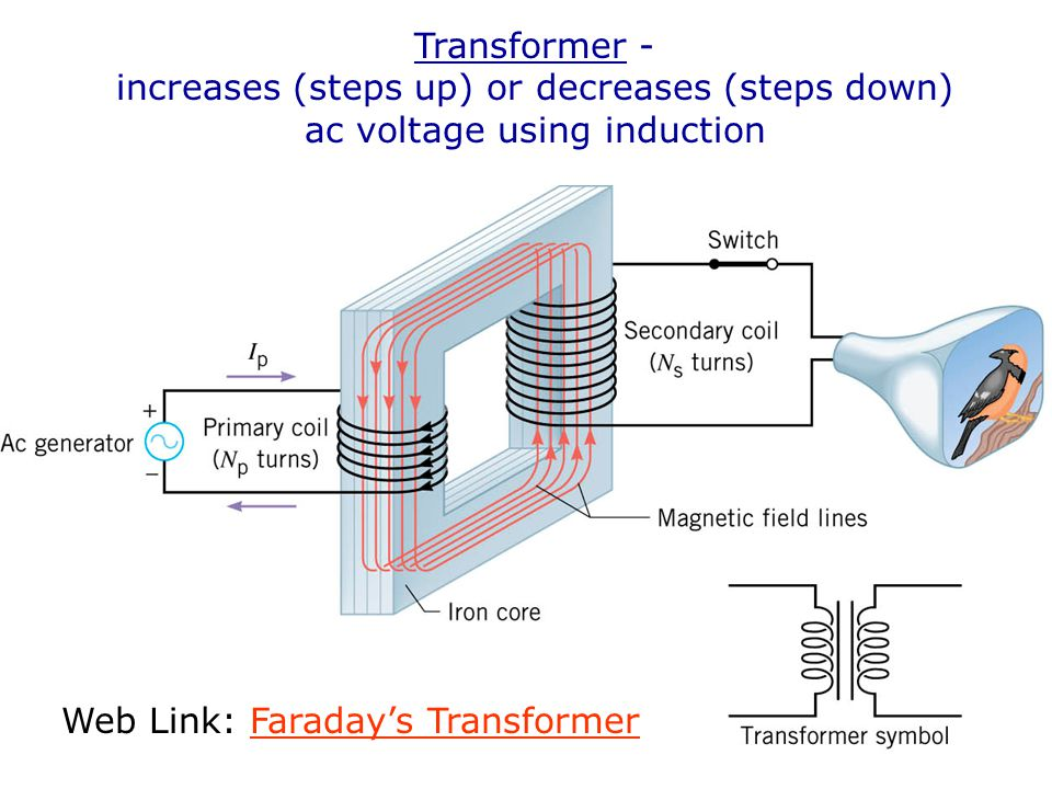 Web Link: Faraday's Transformer