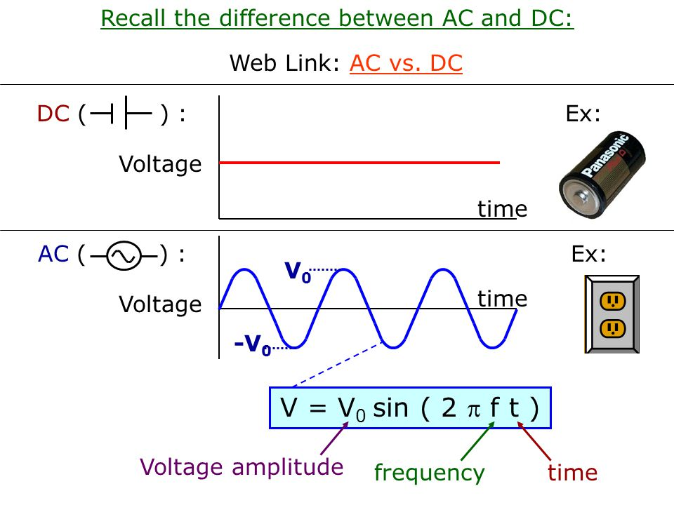Recall the difference between AC and DC: