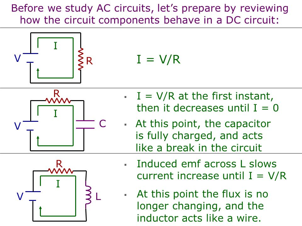 Before we study AC circuits, let's prepare by reviewing how the circuit components behave in a DC circuit: