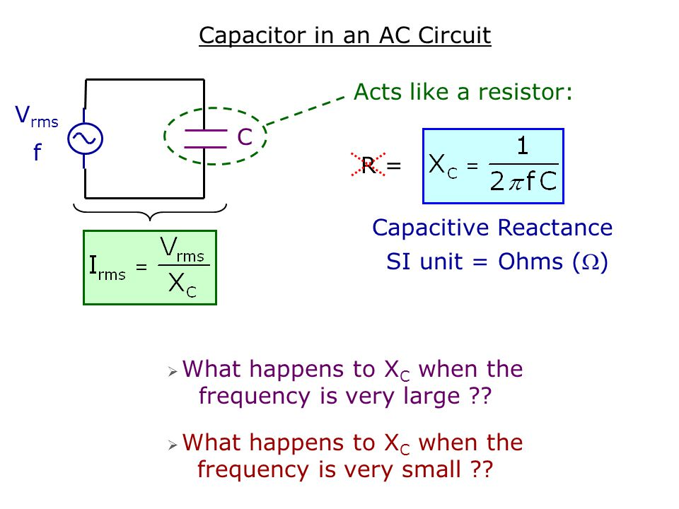 Capacitor in an AC Circuit