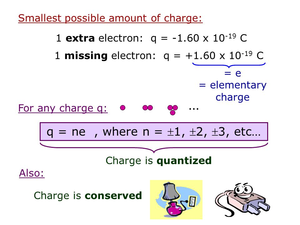 Smallest possible amount of charge: