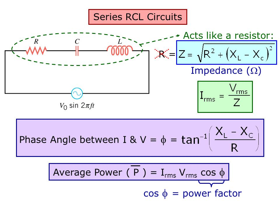 Average Power ( P ) = Irms Vrms cos 