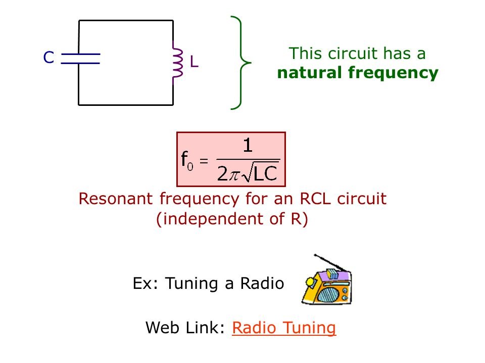 This circuit has a natural frequency L C
