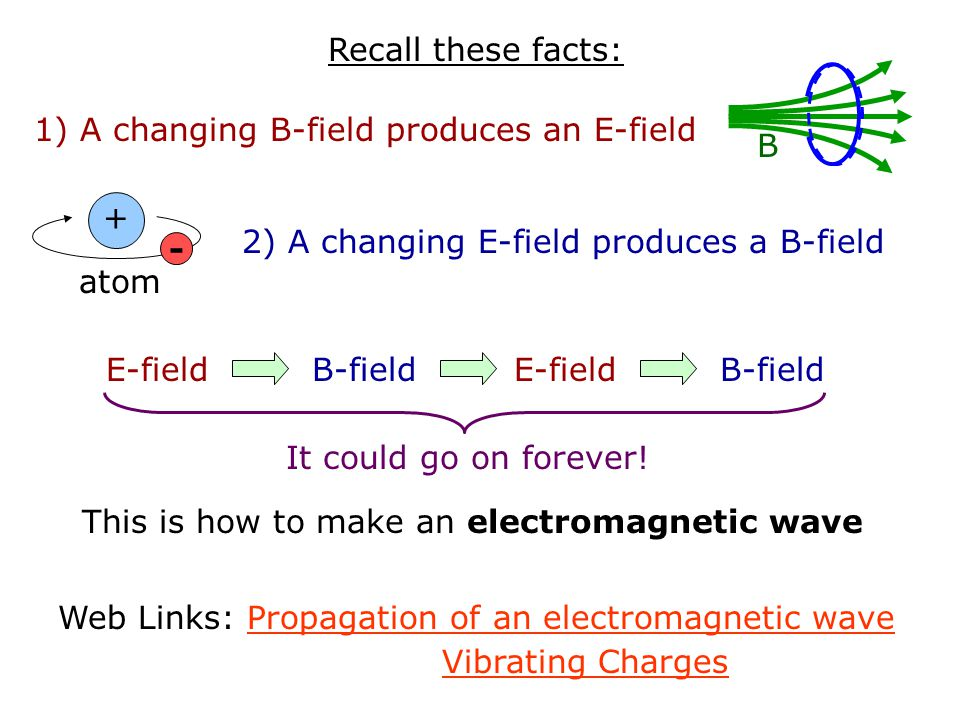 This is how to make an electromagnetic wave