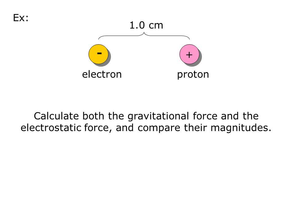 - Ex: 1.0 cm + electron proton