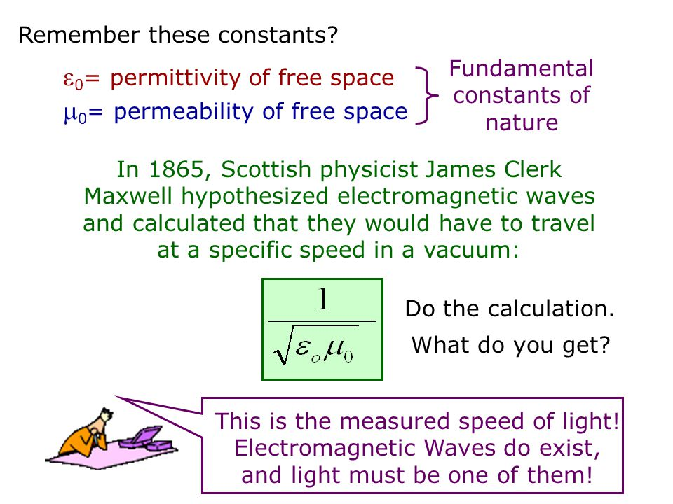 0= permittivity of free space 0= permeability of free space
