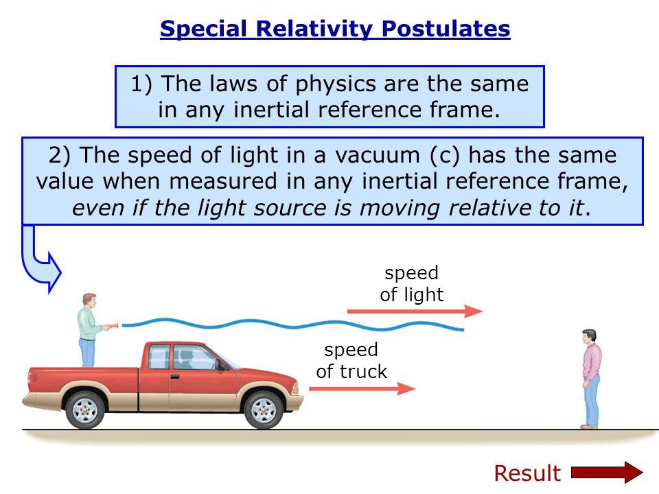 Special Relativity Postulates