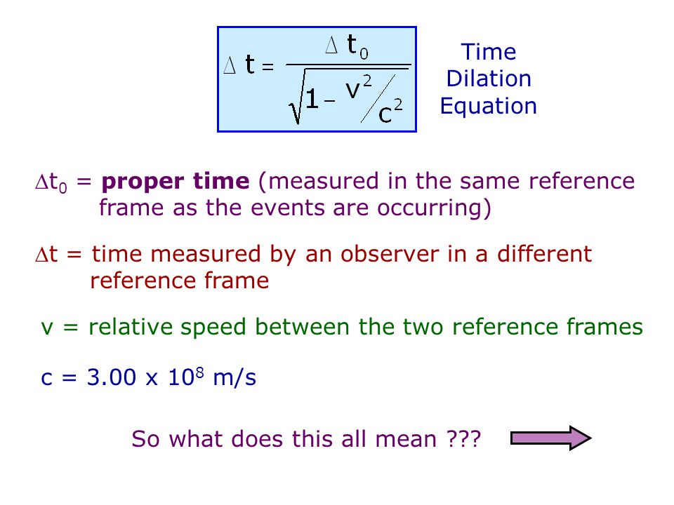 Time Dilation Equation