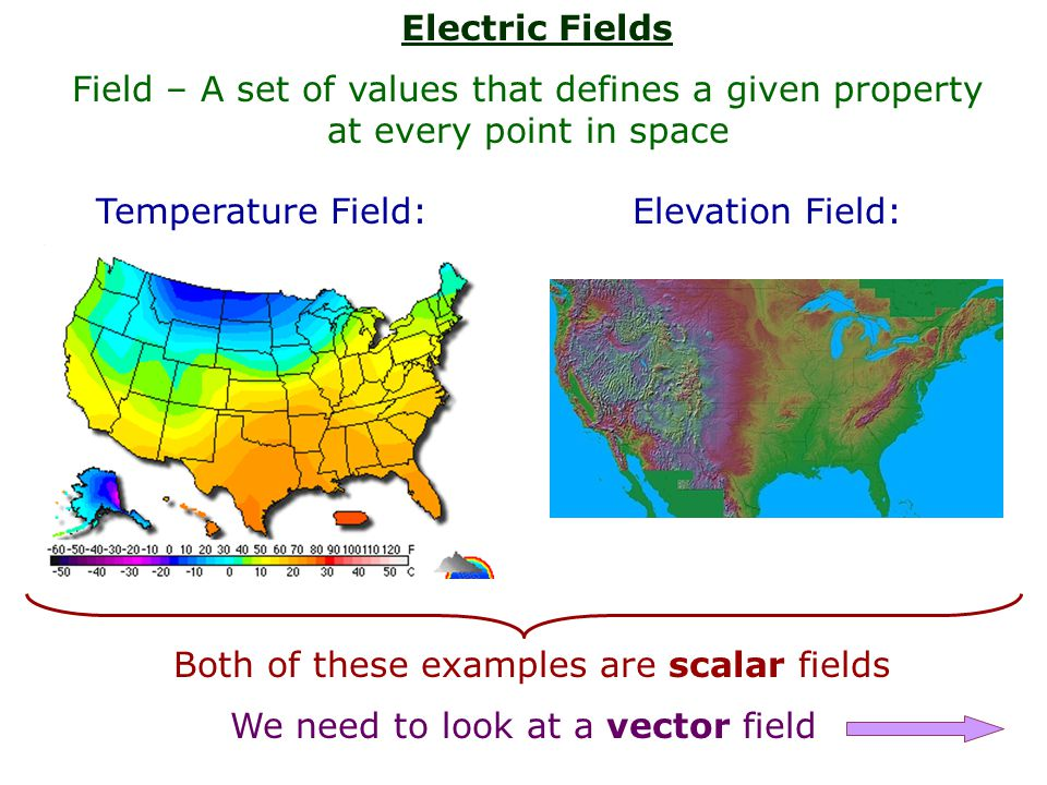 Both of these examples are scalar fields